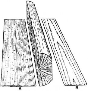 figure_3-1